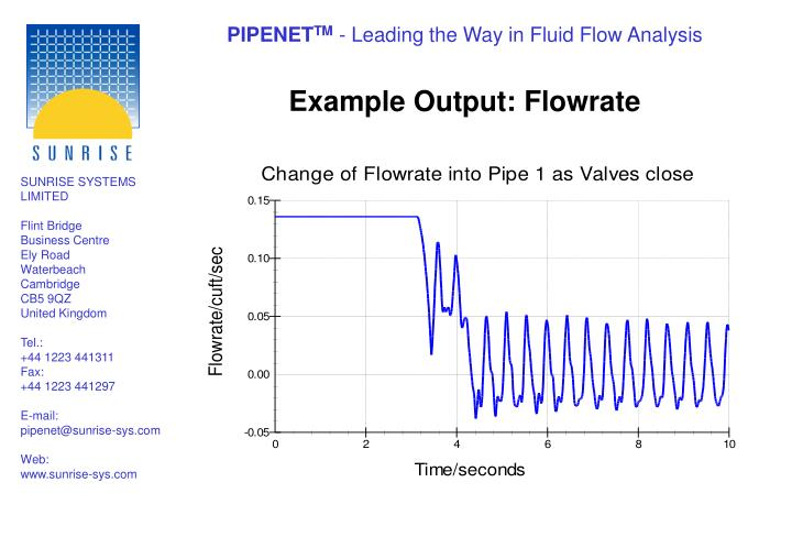 Example Output: Flowrate
