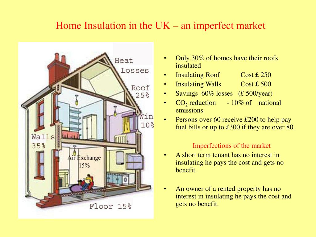 Home Insulation in the UK – an imperfect market