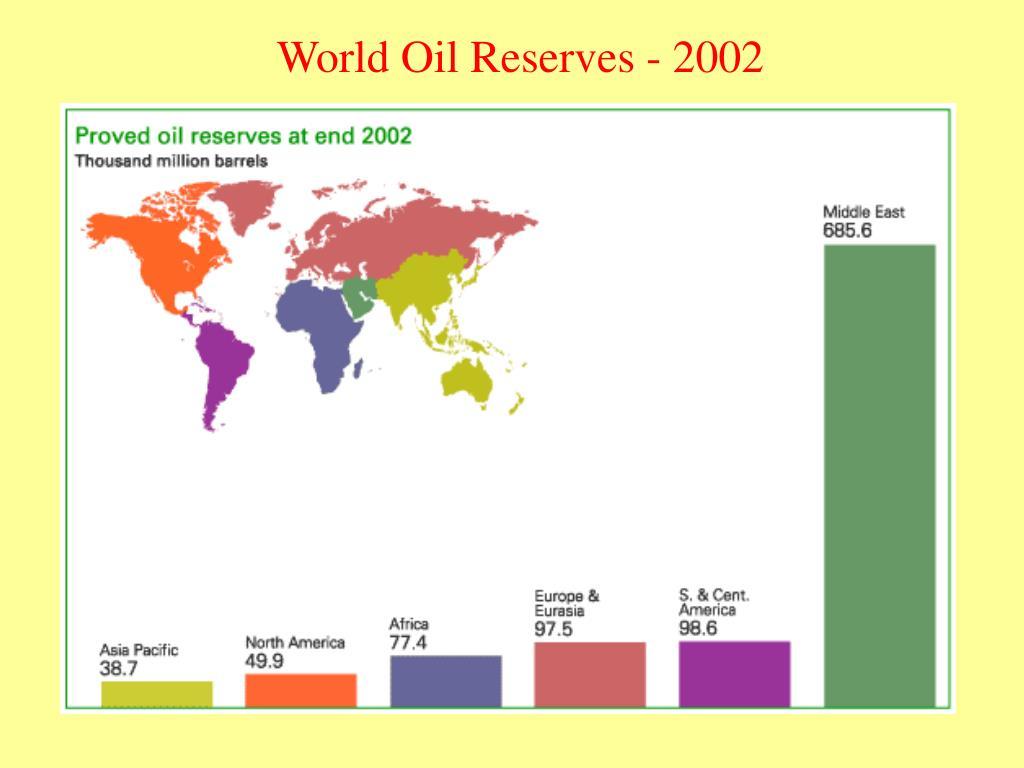 World Oil Reserves - 2002