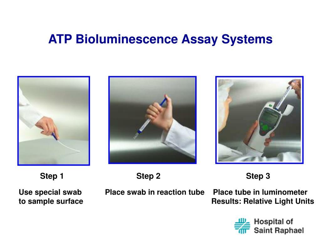 ATP Bioluminescence Assay Systems