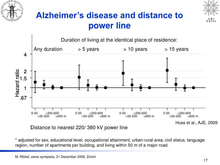 Alzheimer's disease and distance to power line