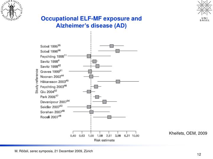Occupational ELF-MF exposure and