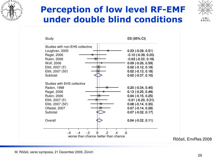 Perception of low level RF-EMF under double blind conditions