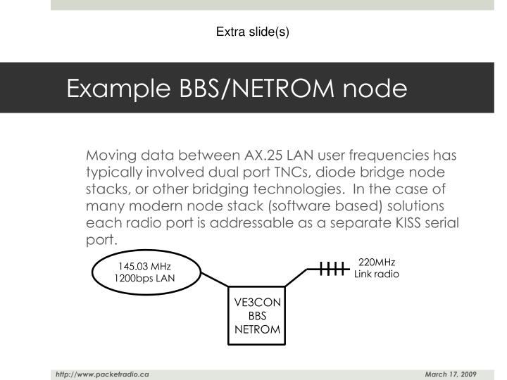 Extra slide(s)