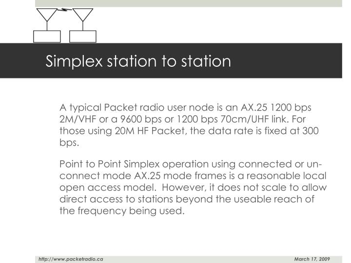 Simplex station to station