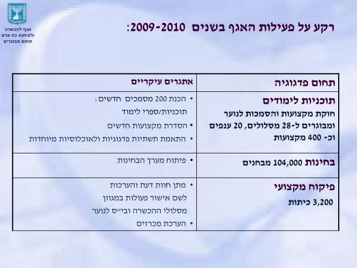 רקע על פעילות האגף בשנים  2009-2010