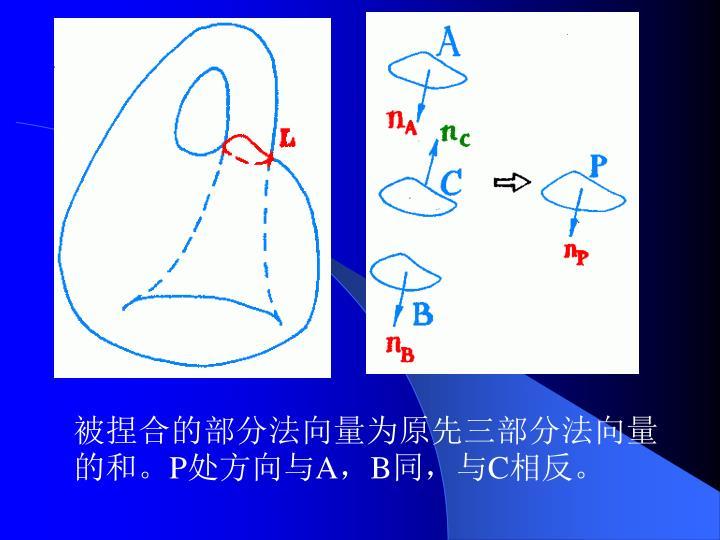 被捏合的部分法向量为原先三部分法向量的和。