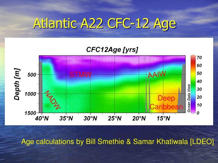 Atlantic A22 CFC-12 Age