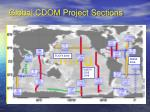 global cdom project sections