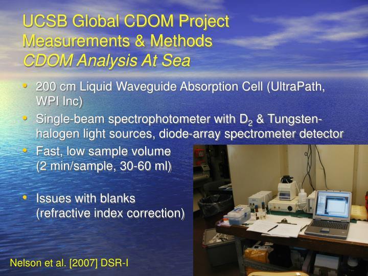 UCSB Global CDOM Project