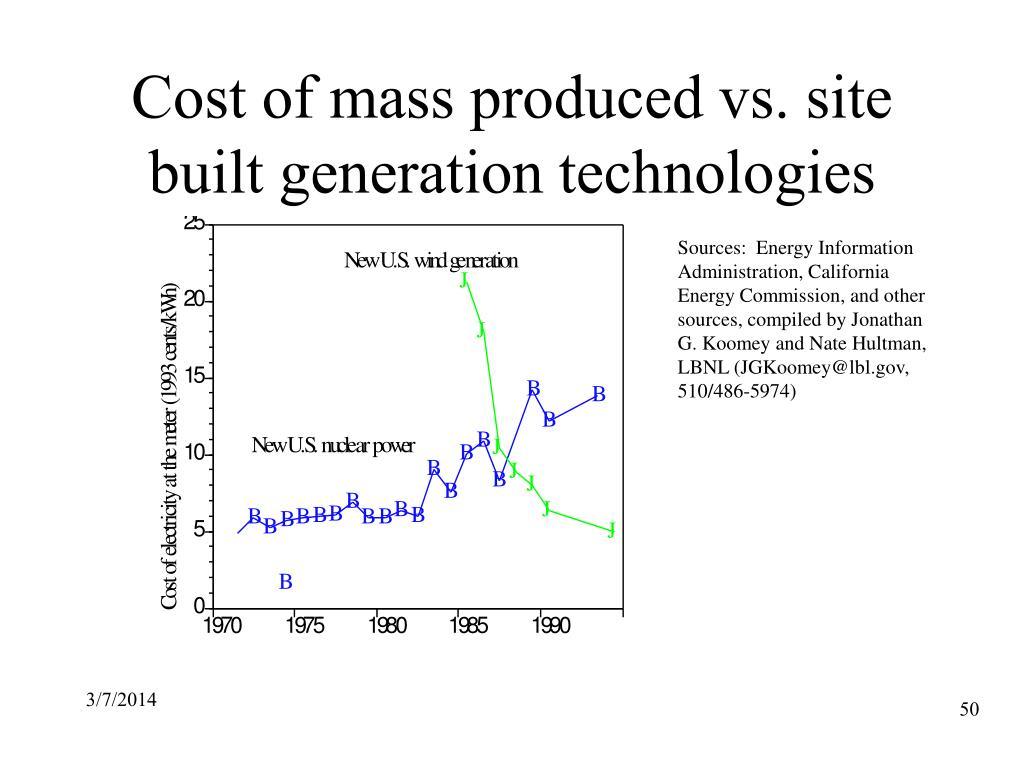 Cost of mass produced vs. site built generation technologies