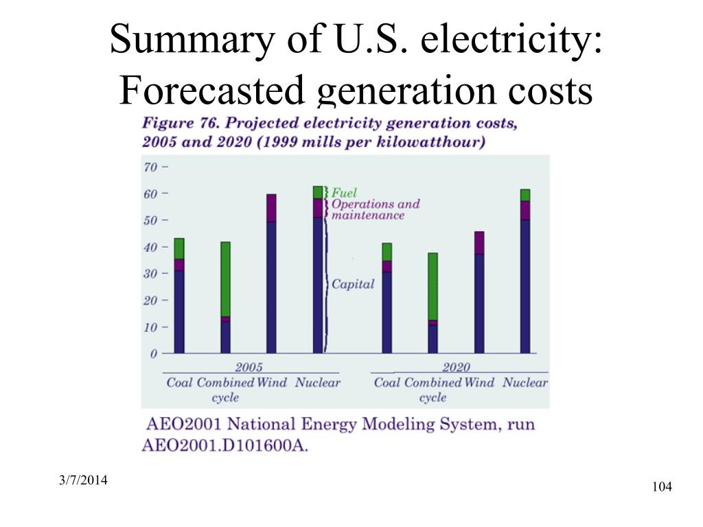 Summary of U.S. electricity: Forecasted generation costs