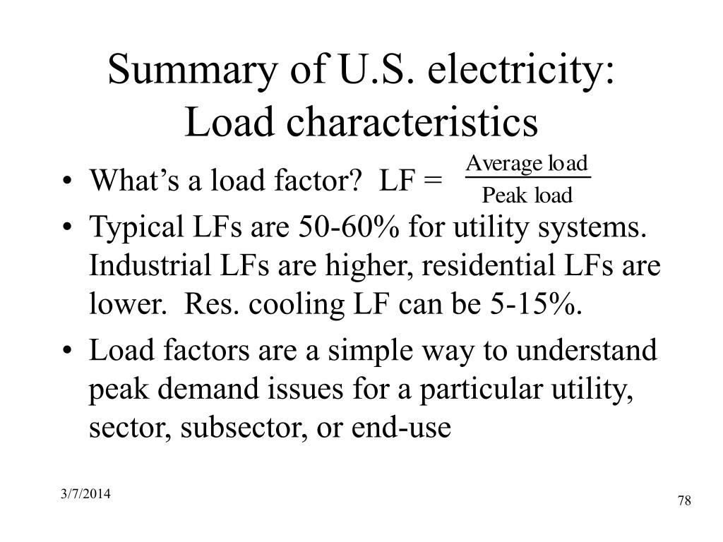 Summary of U.S. electricity: Load characteristics