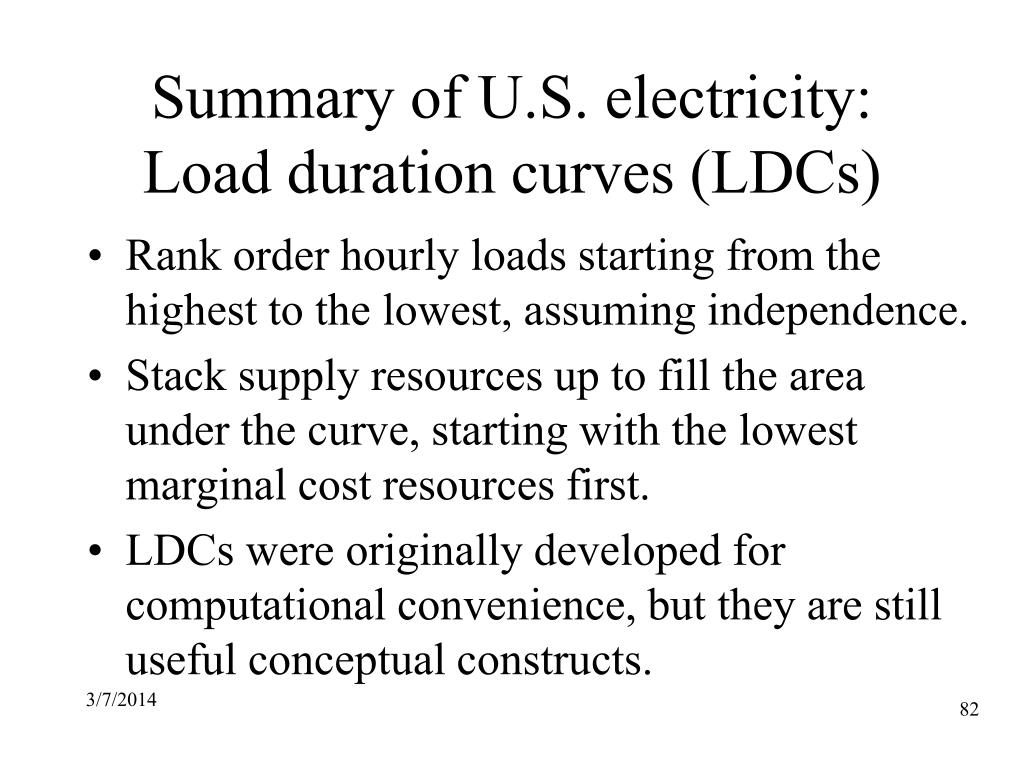 Summary of U.S. electricity: Load duration curves (LDCs)