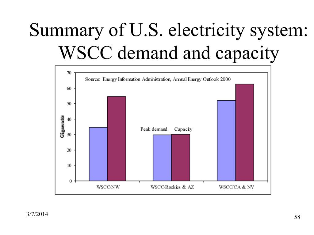 Summary of U.S. electricity system: WSCC demand and capacity