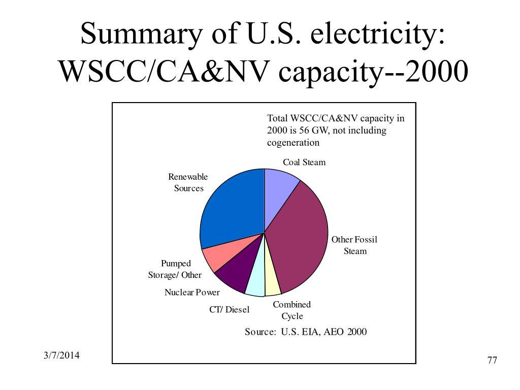 Summary of U.S. electricity: WSCC/CA&NV capacity--2000