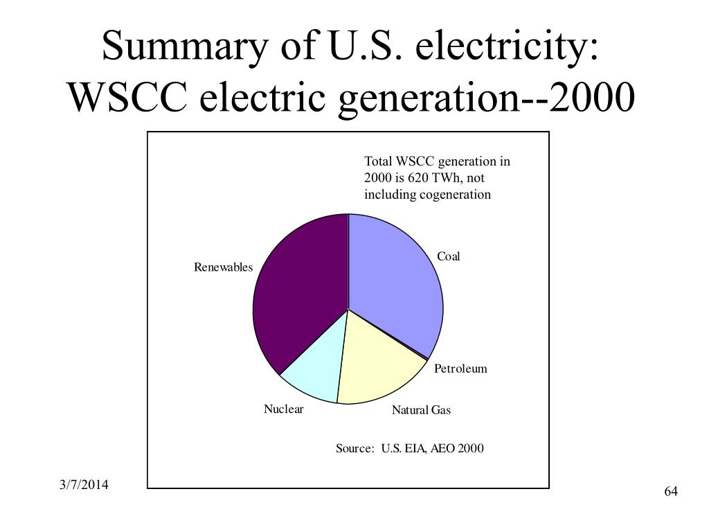 Summary of U.S. electricity: WSCC electric generation--2000