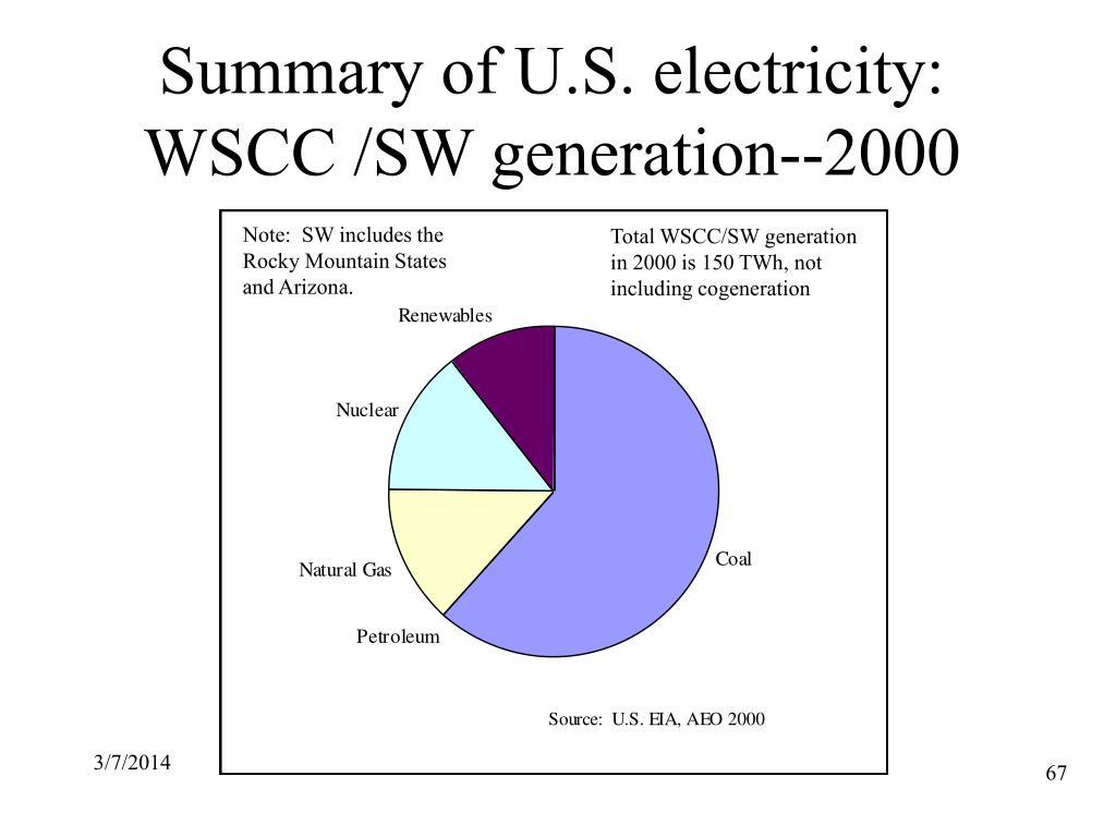 Summary of U.S. electricity: WSCC /SW generation--2000