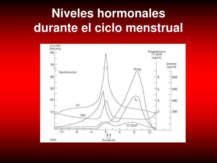 Niveles hormonales