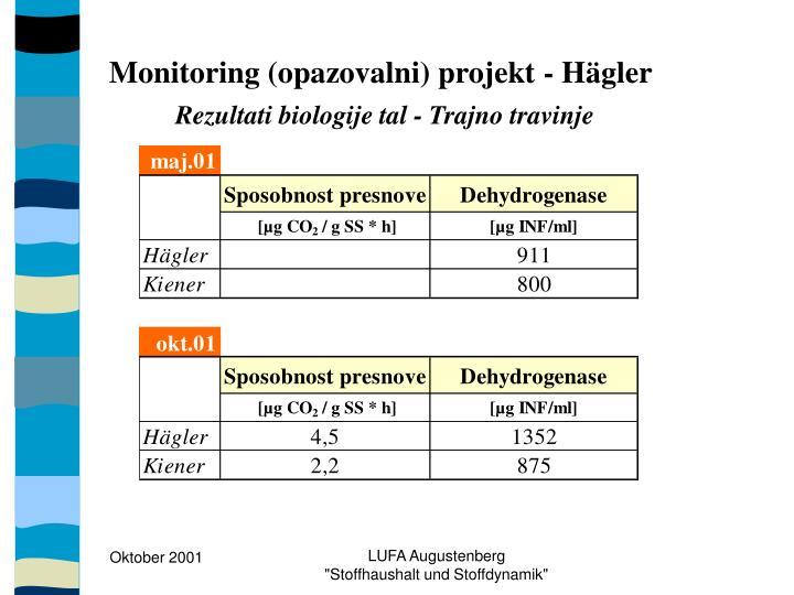 """LUFA Augustenberg    """"Stoffhaushalt und Stoffdynamik"""""""