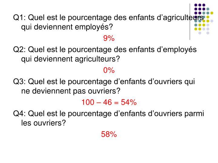 Q1: Quel est le pourcentage des enfants d'agriculteurs qui deviennent employés?