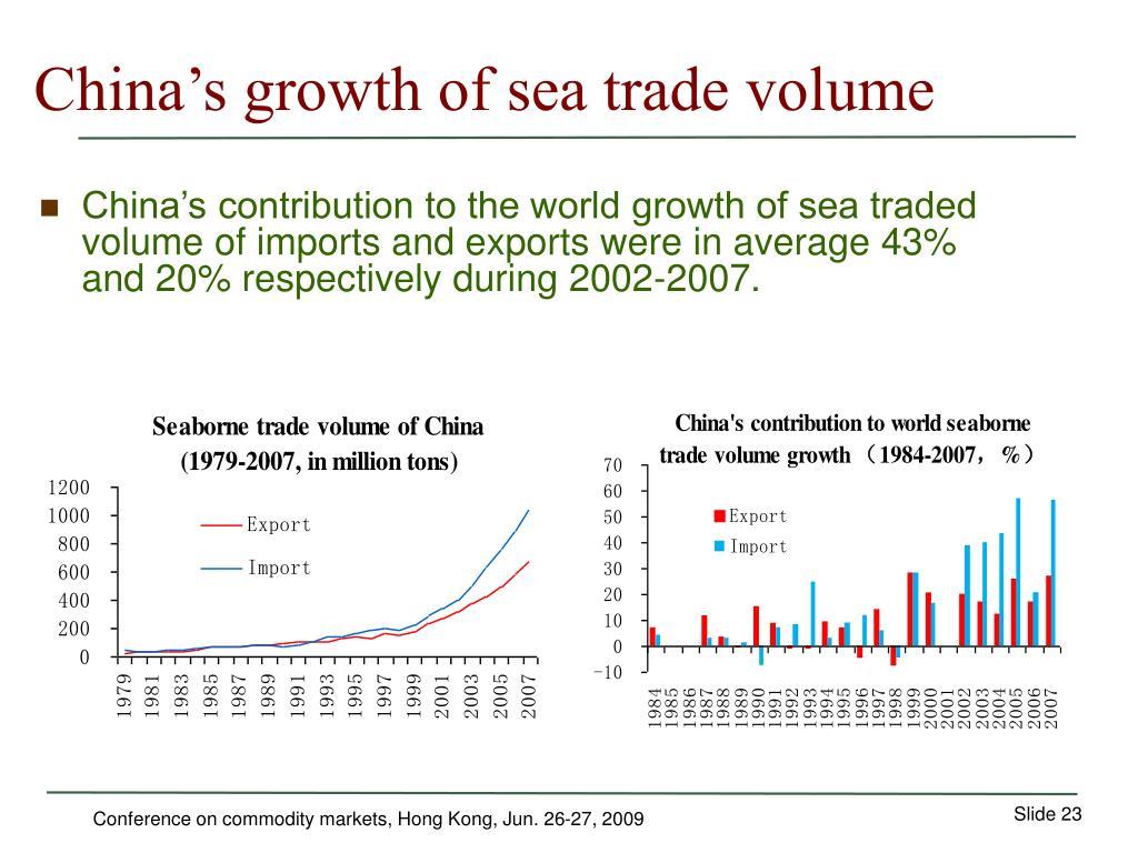 China's growth of sea trade volume