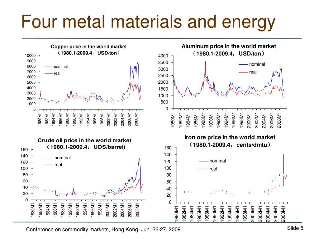 Four metal materials and energy