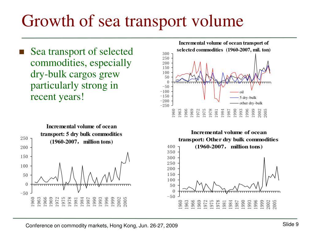 Growth of sea transport volume