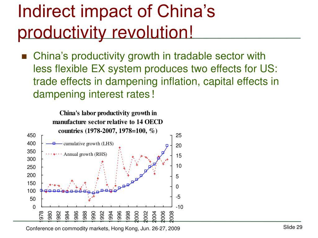 Indirect impact of China's productivity revolution!