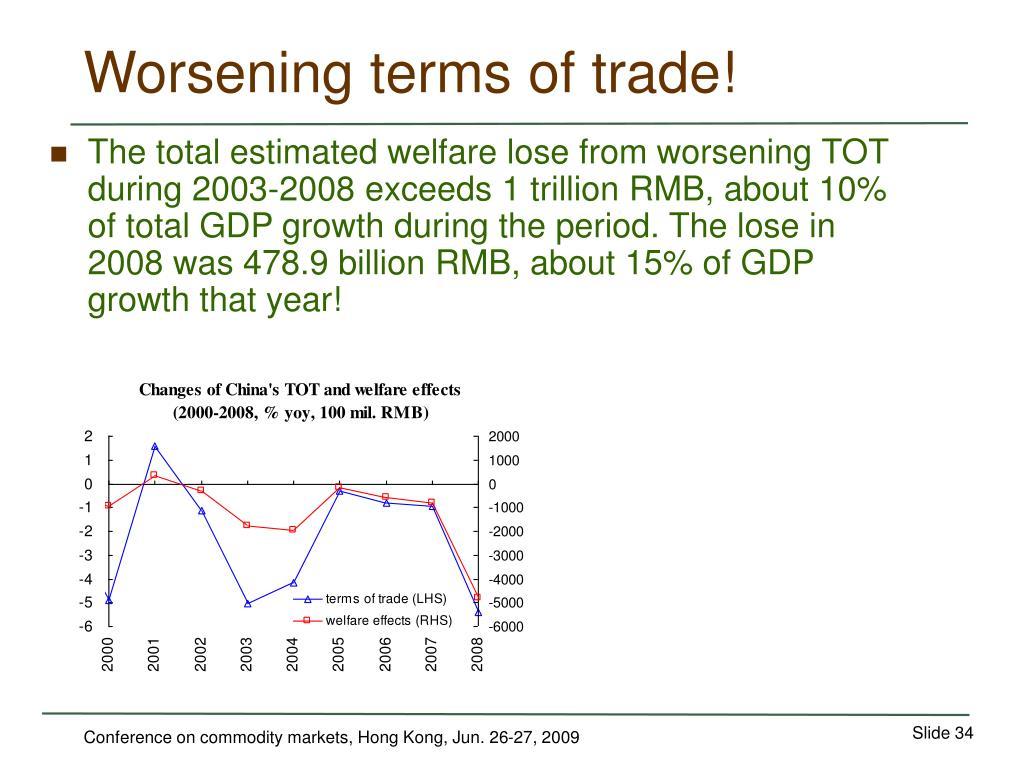 Worsening terms of trade!