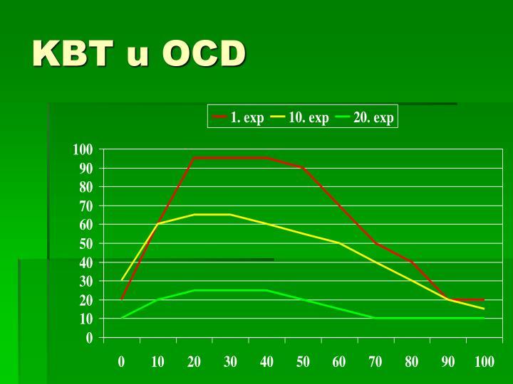 KBT u OCD