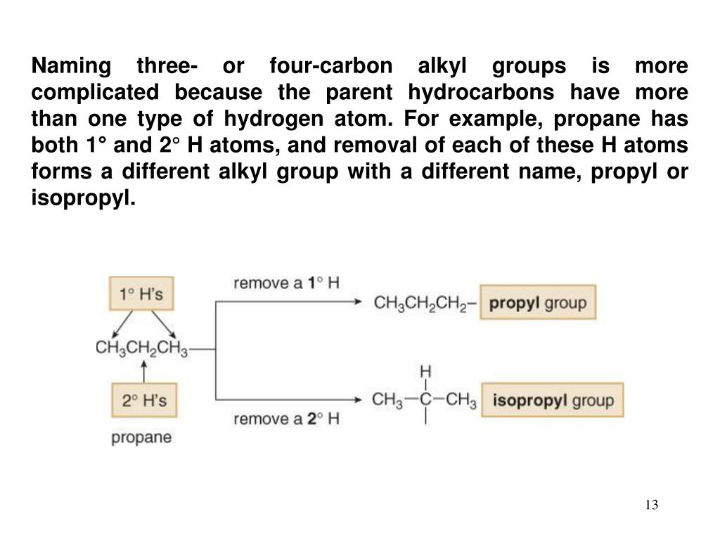Naming three- or four-carbon alkyl groups is more complicated because the parent hydrocarbons have more than one type of hydrogen atom. For example, propane has both 1