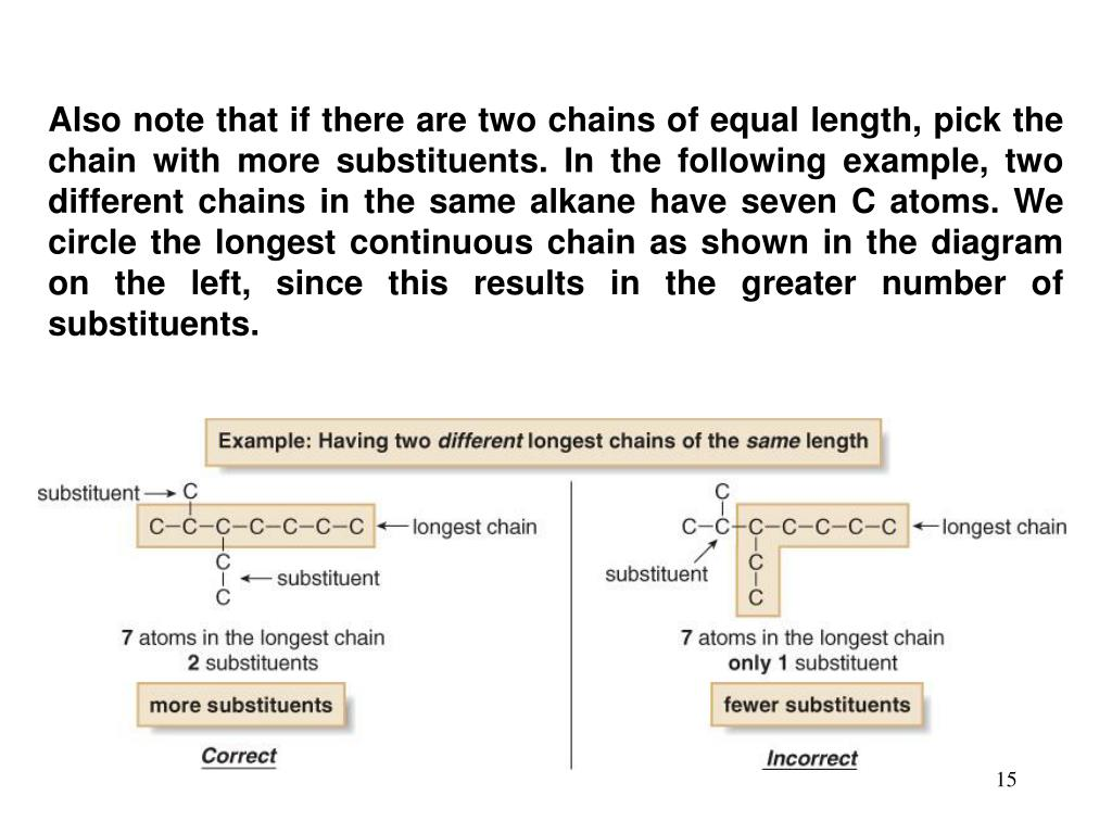 Also note that if there are two chains of equal length, pick the chain with more substituents. In the following example, two different chains in the same alkane have seven C atoms. We circle the longest continuous chain as shown in the diagram on the left, since this results in the greater number of substituents.