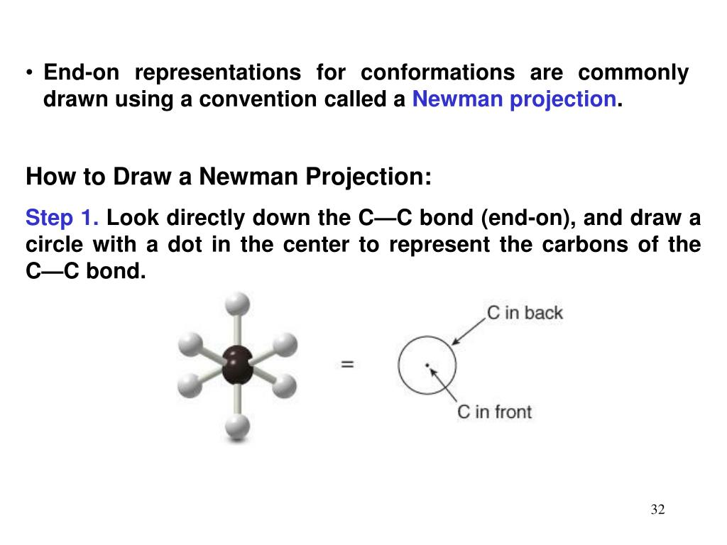 End-on representations for conformations are commonly drawn using a convention called a