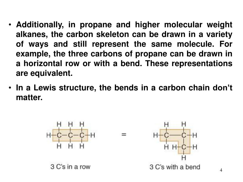 Additionally, in propane and higher molecular weight alkanes, the carbon skeleton can be drawn in a variety of ways and still represent the same molecule. For example, the three carbons of propane can be drawn in a horizontal row or with a bend. These representations are equivalent.