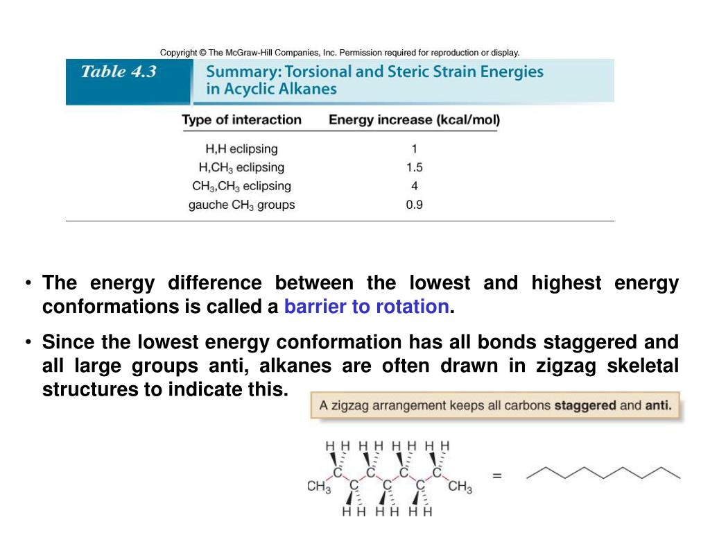 The energy difference between the lowest and highest energy conformations is called a