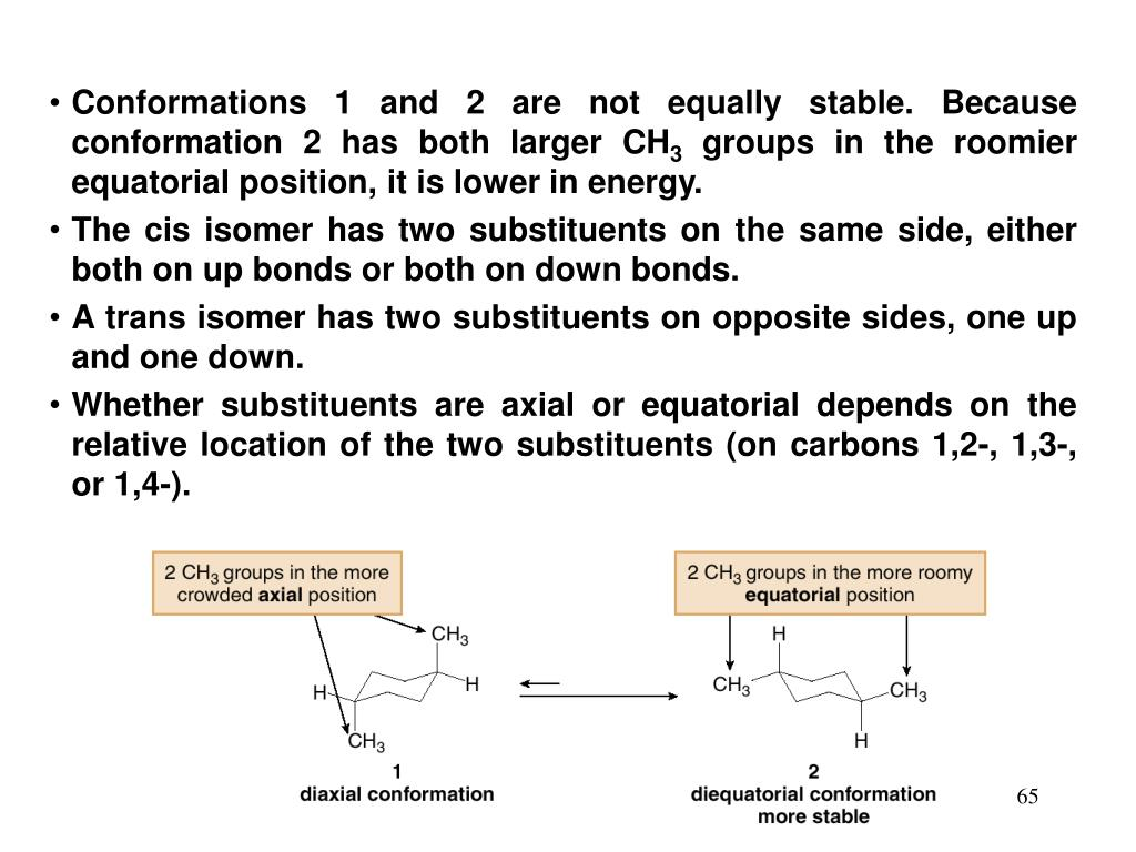 Conformations 1 and 2 are not equally stable. Because conformation 2 has both larger CH