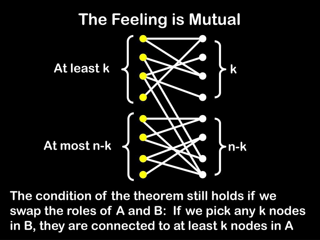 The Feeling is Mutual
