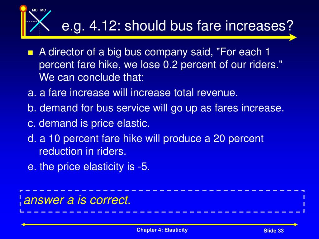 e.g. 4.12: should bus fare increases?