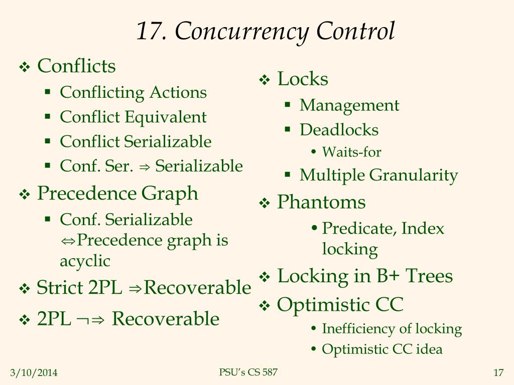 17. Concurrency Control