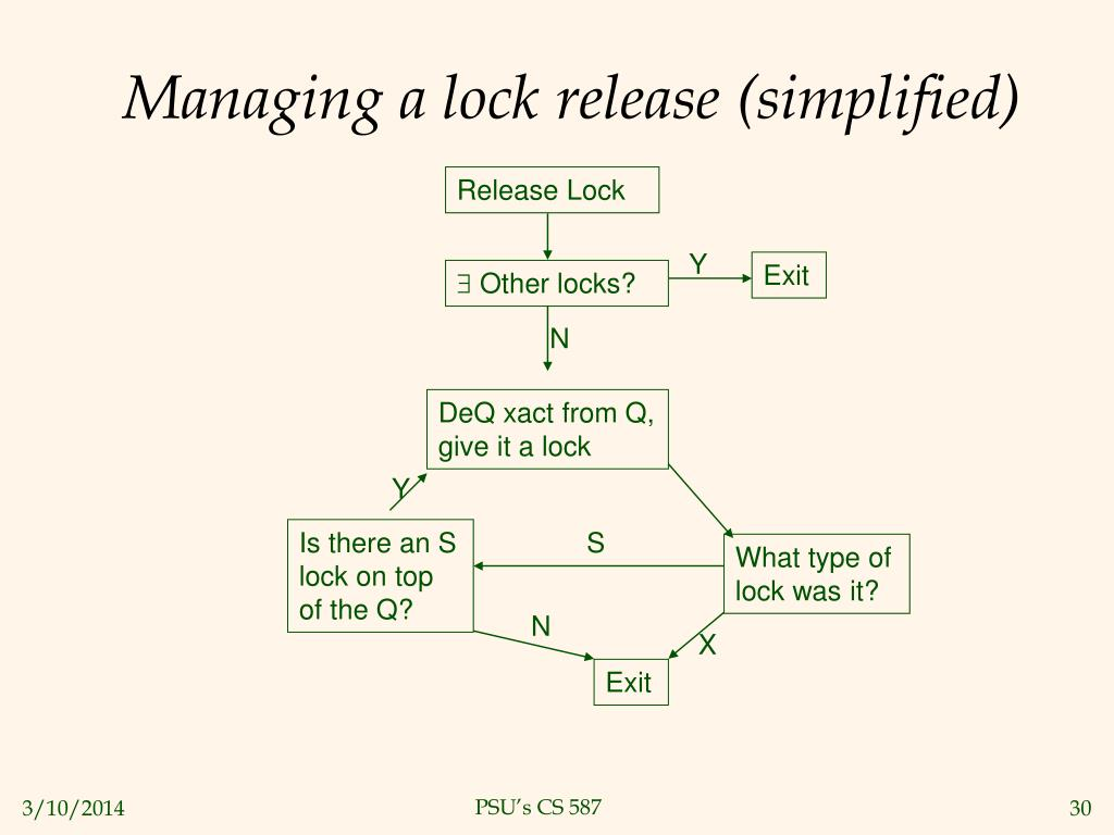 Managing a lock release (simplified)