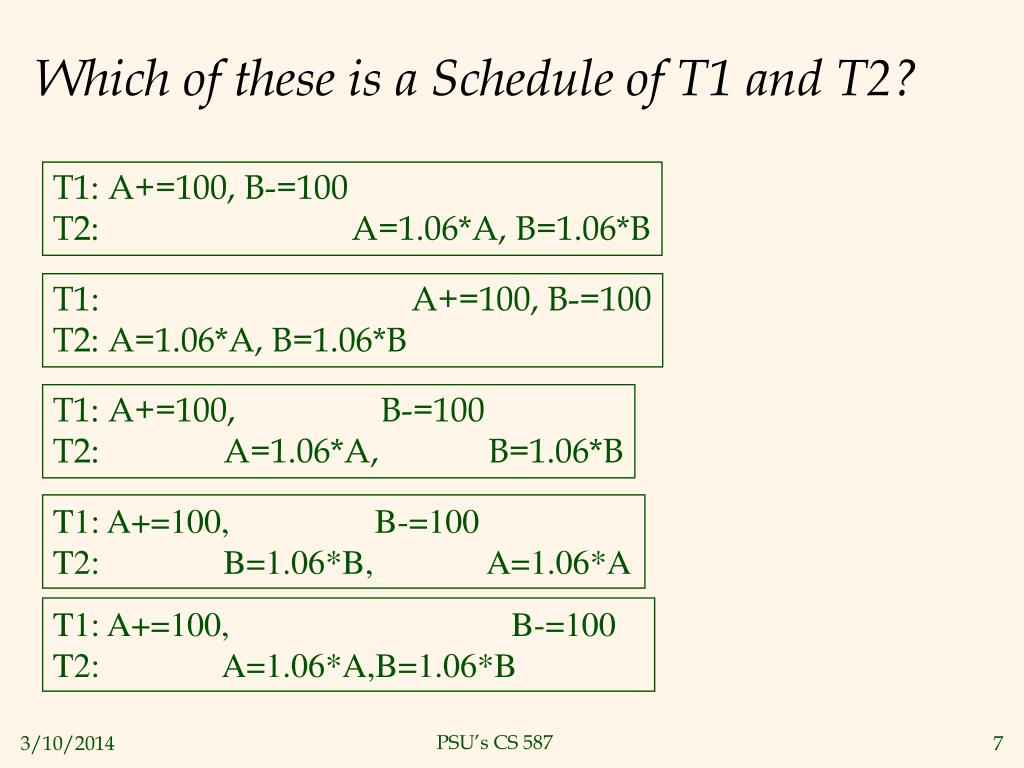 Which of these is a Schedule of T1 and T2?
