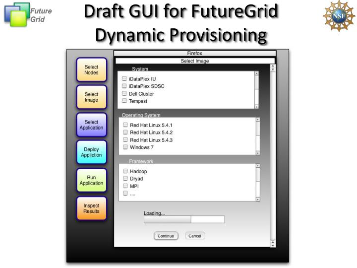 Draft GUI for FutureGrid