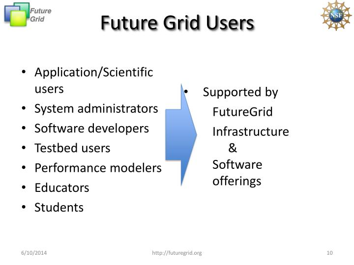 Future Grid Users