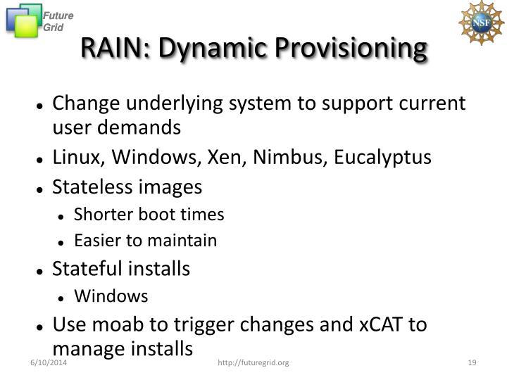RAIN: Dynamic