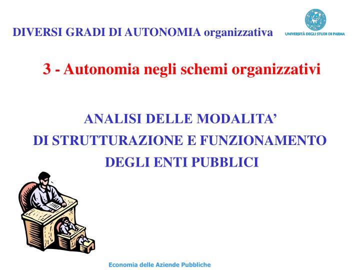 DIVERSI GRADI DI AUTONOMIA organizzativa