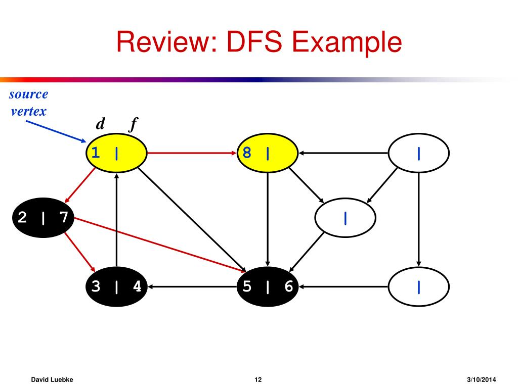 Review: DFS Example