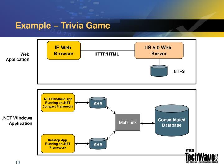 Example – Trivia Game
