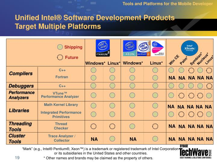 Tools and Platforms for the Mobile Developer