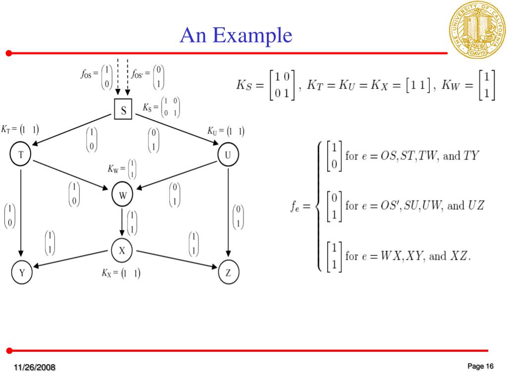 network coding theory Network coding: from theory to practice network coding: theory • what is order throughput capacity • this is the capacity behavior as a function of total number of nodes in the.
